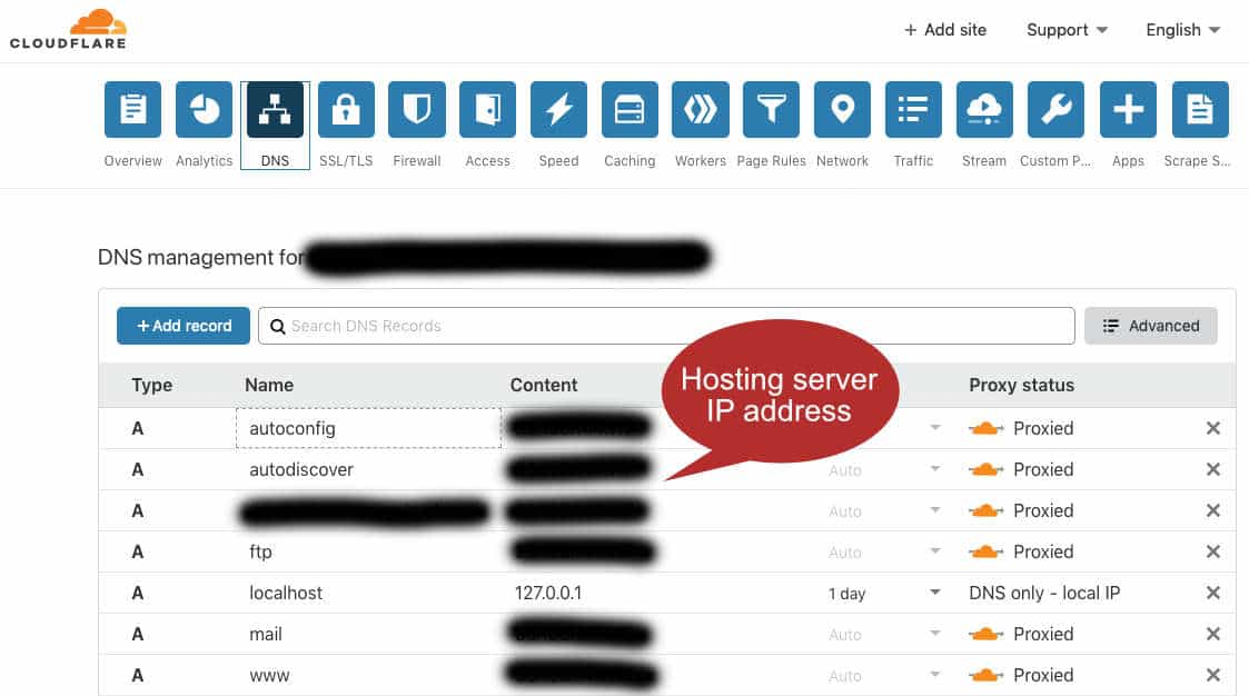 How to setup Cloudflare SSL settings properly