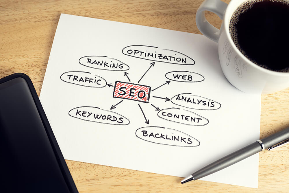 how website audits helps your SEO